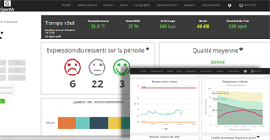 GreenMe Analytics